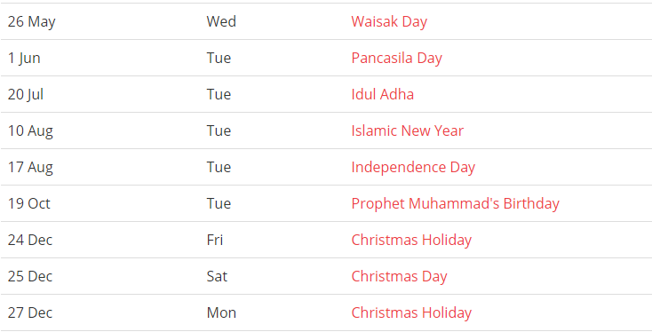 Indonesia 2021 Holiday Calendar