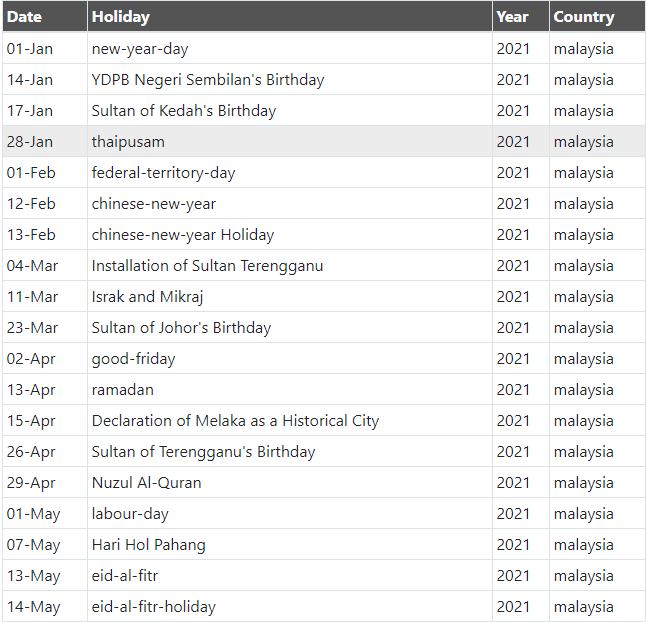 Malaysia 2021 Calendar with Holidays