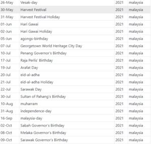 Malaysia 2021 Holiday Calendar
